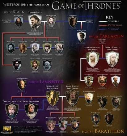 Game Of Thrones 1 Sezon 3 Bölüm Cripples Bastards And Broken